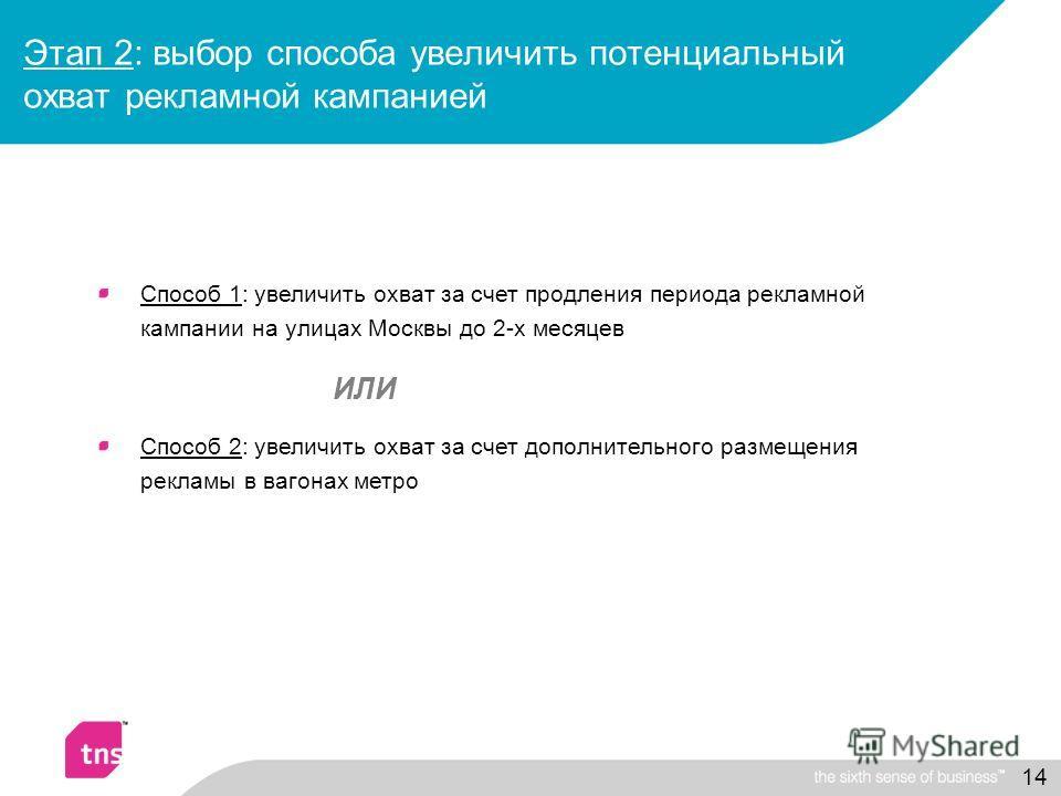 14 Способ 1: увеличить охват за счет продления периода рекламной кампании на улицах Москвы до 2-х месяцев Способ 2: увеличить охват за счет дополнительного размещения рекламы в вагонах метро Этап 2: выбор способа увеличить потенциальный охват рекламн
