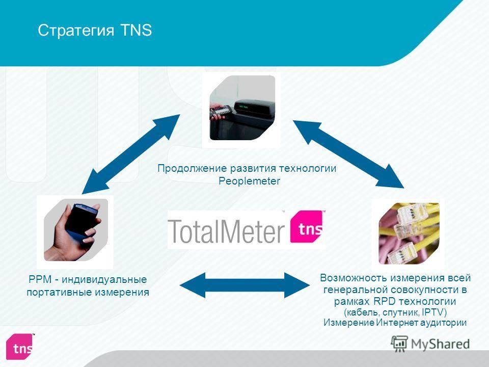Продолжение развития технологии Peoplemeter PPM - индивидуальные портативные измерения Стратегия TNS Возможность измерения всей генеральной совокупности в рамках RPD технологии (кабель, спутник, IPTV) Измерение Интернет аудитории