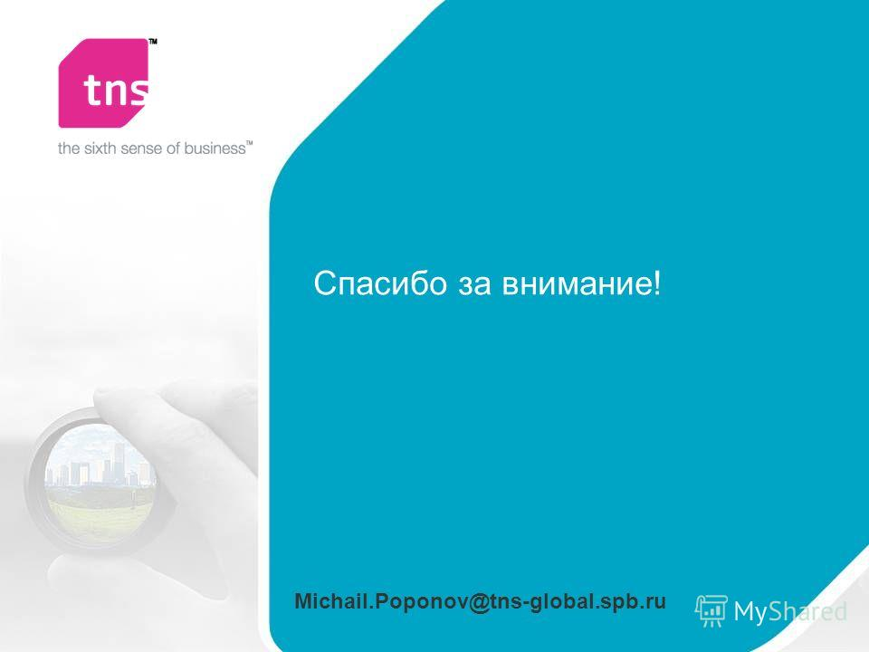 Спасибо за внимание! Michail.Poponov@tns-global.spb.ru
