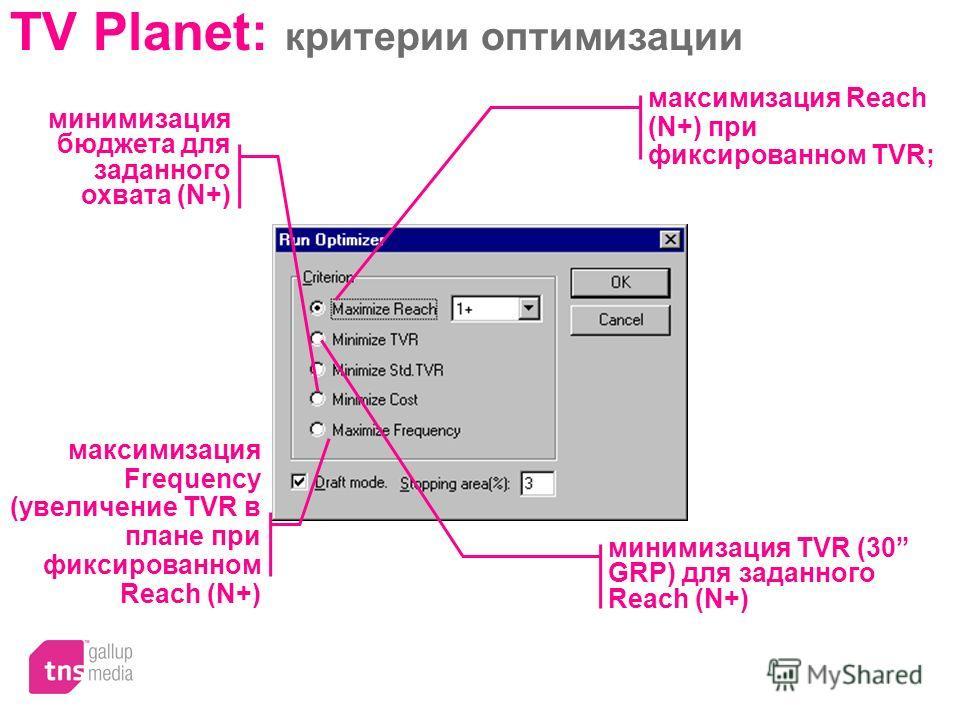 TV Planet: критерии оптимизации максимизация Reach (N+) при фиксированном TVR; минимизация TVR (30 GRP) для заданного Reach (N+) минимизация бюджета для заданного охвата (N+) максимизация Frequency (увеличение TVR в плане при фиксированном Reach (N+)