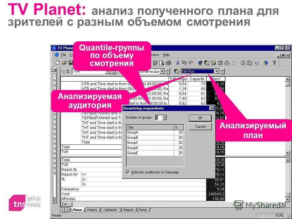TV Planet: анализ полученного плана для зрителей с разным объемом смотрения Анализируемый план Анализируемая аудитория Quantile-группы по объему смотрения