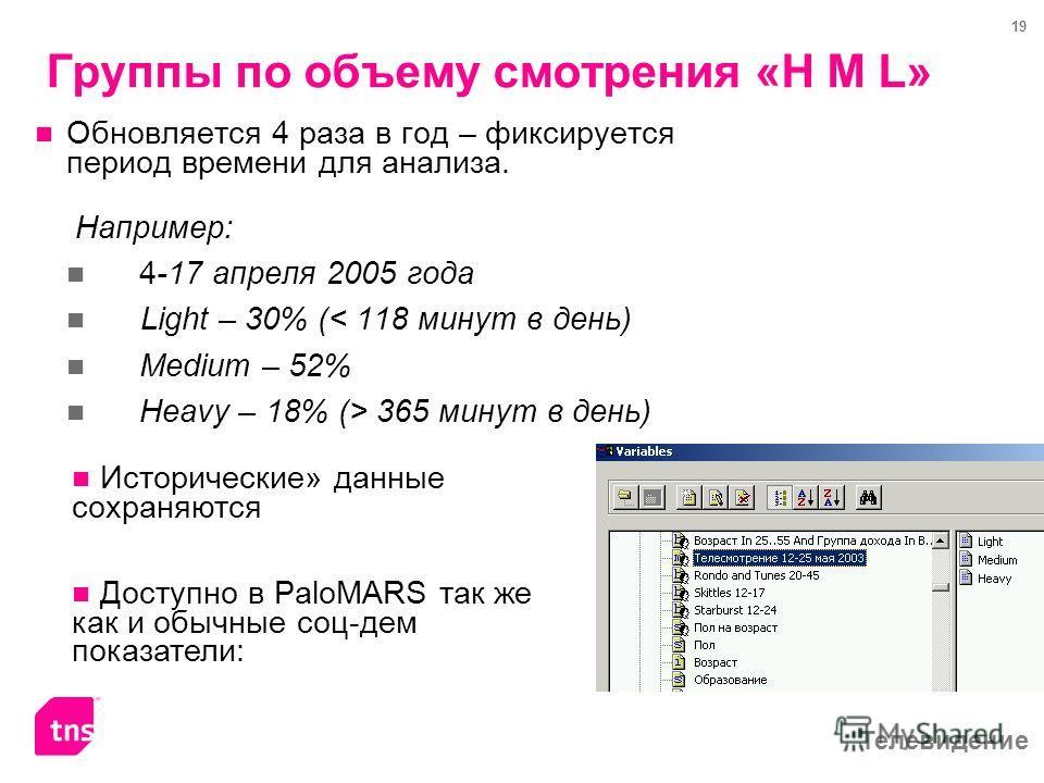 Телевидение 19 Обновляется 4 раза в год – фиксируется период времени для анализа. Например: 4-17 апреля 2005 года Light – 30% (< 118 минут в день) Medium – 52% Heavy – 18% (> 365 минут в день) Исторические» данные сохраняются Доступно в PaloMARS так