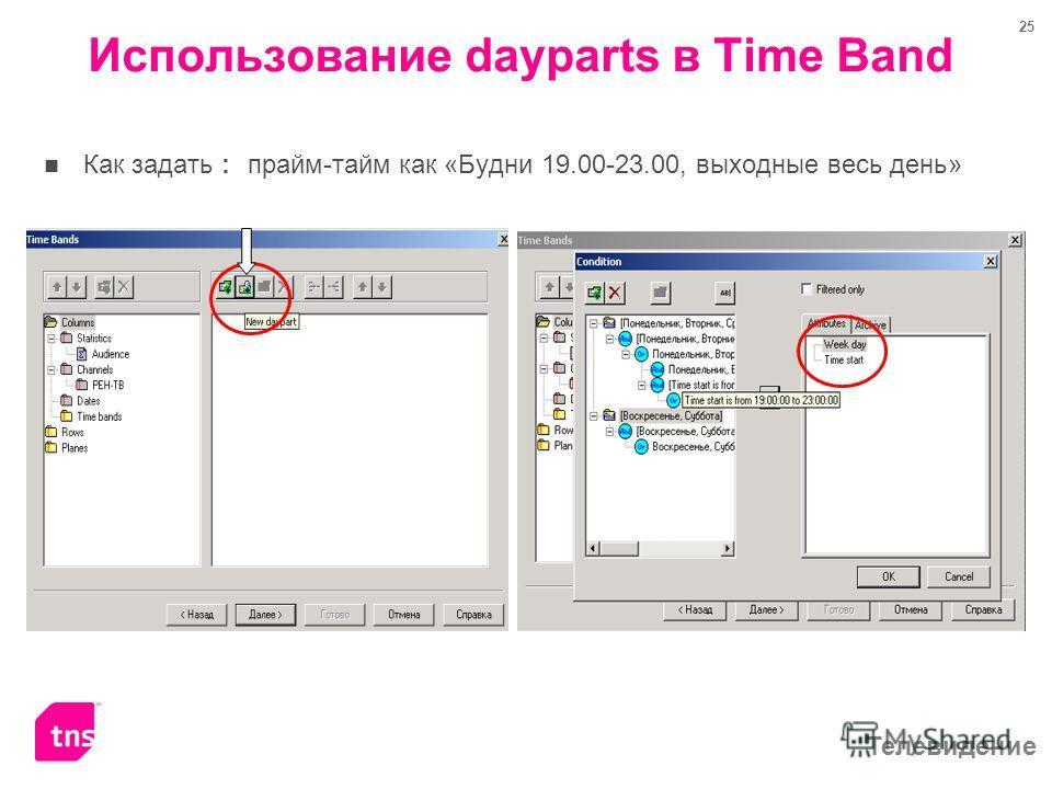 Телевидение 25 Использование dayparts в Time Band Как задать : прайм-тайм как «Будни 19.00-23.00, выходные весь день»