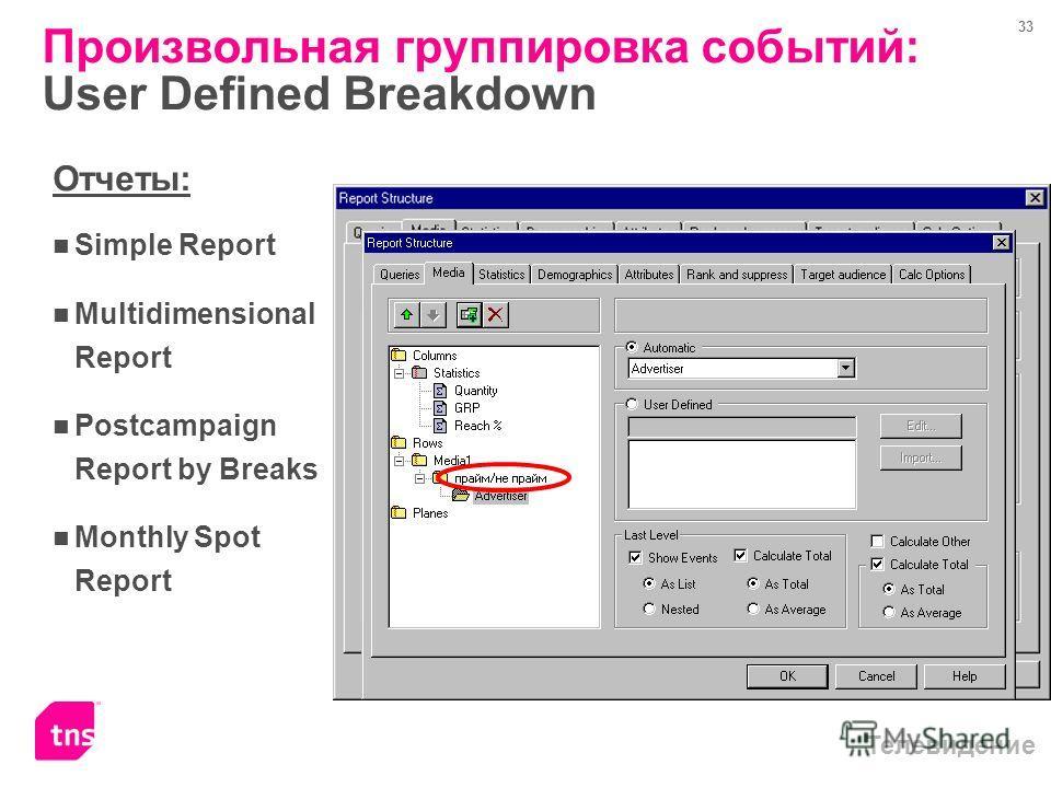 Телевидение 33 Произвольная группировка событий: User Defined Breakdown Отчеты: Simple Report Multidimensional Report Postcampaign Report by Breaks Monthly Spot Report