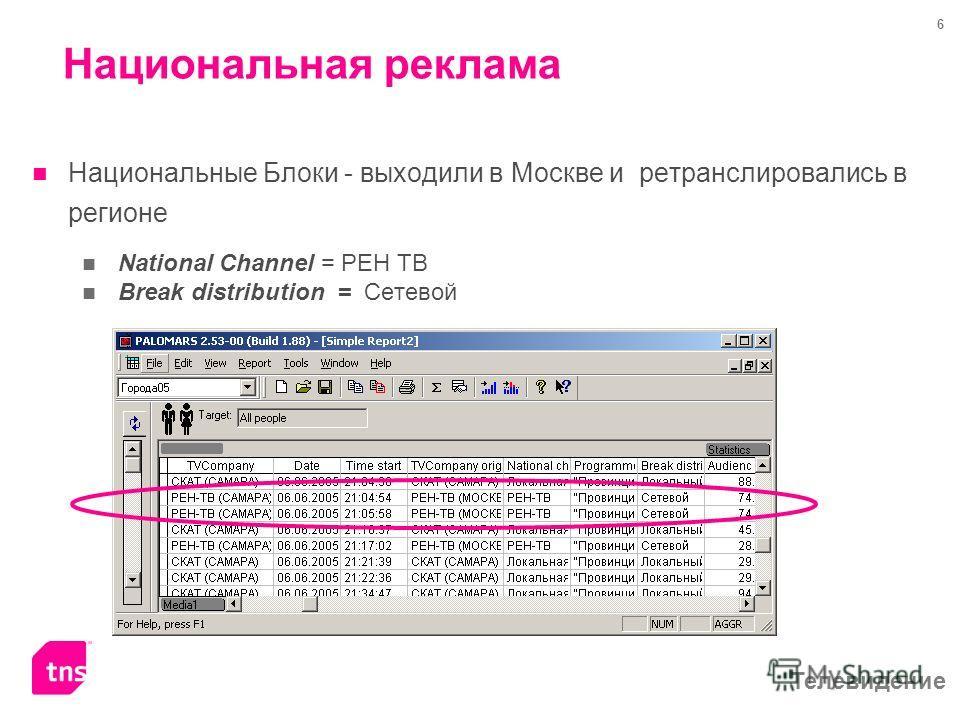 Телевидение 6 Национальная реклама Национальные Блоки - выходили в Москве и ретранслировались в регионе National Channel = РЕН ТВ Break distribution = Сетевой