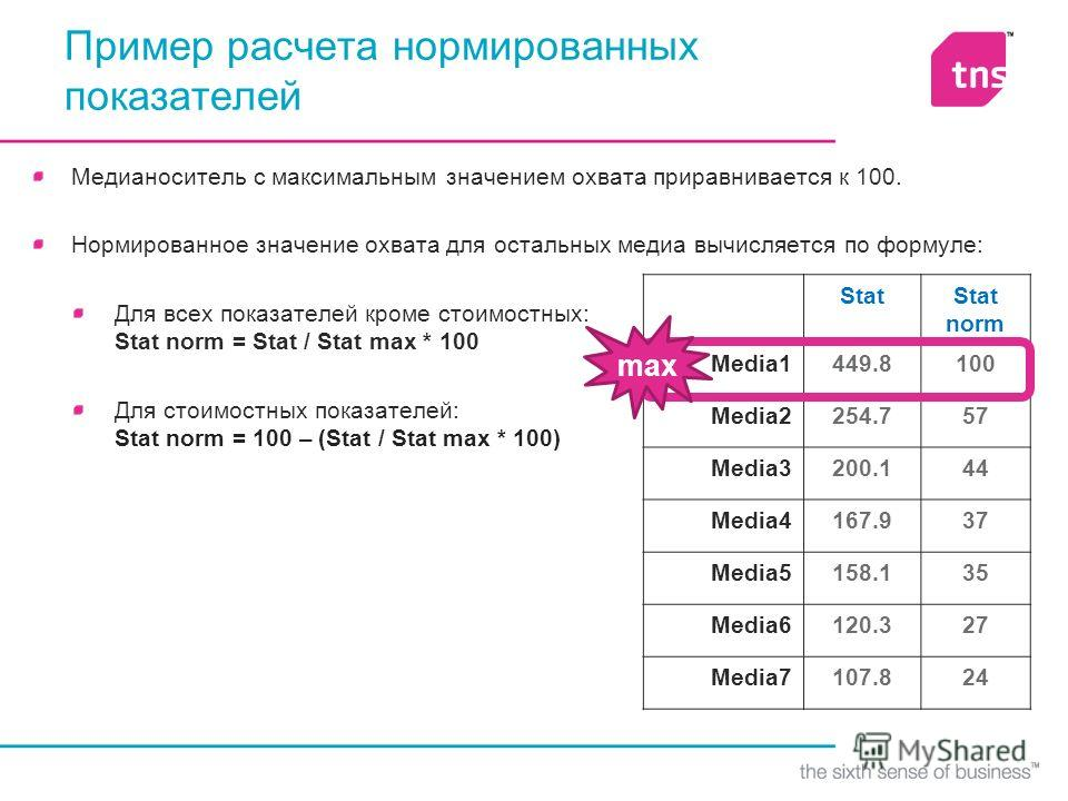 Пример расчета нормированных показателей Медианоситель с максимальным значением охвата приравнивается к 100. Нормированное значение охвата для остальных медиа вычисляется по формуле: Для всех показателей кроме стоимостных: Stat norm = Stat / Stat max