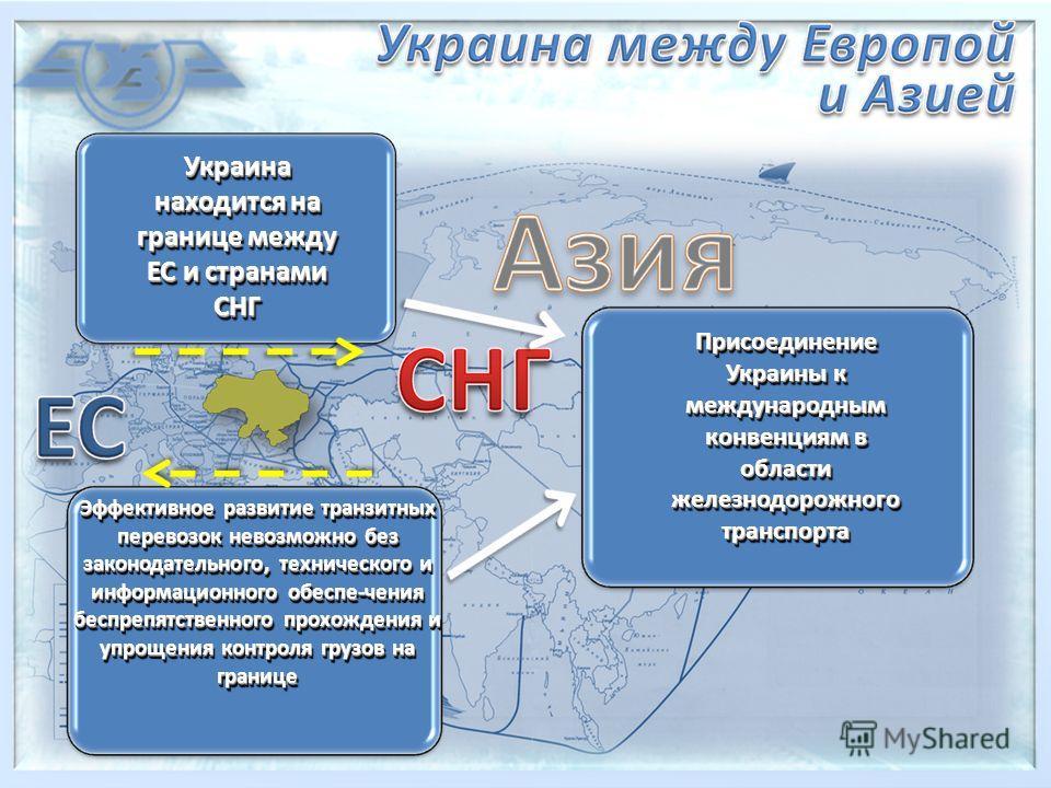 Украина находится на границе между ЕС и странами СНГ Эффективное развитие транзитных перевозок невозможно без законодательного, технического и информационного обеспе-чения беспрепятственного прохождения и упрощения контроля грузов на границе Присоеди
