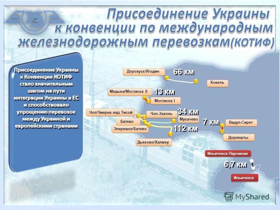 Присоединение Украины к Конвенции КОТИФ стало значительным шагом на пути интеграции Украины в ЕС и способствовало упрощению перевозок между Украиной и европейскими странами Дьяково/Халмеу Чоп/Чиерна над Тисой Батево Чоп-Захонь 112 км Медыка/Мостиска