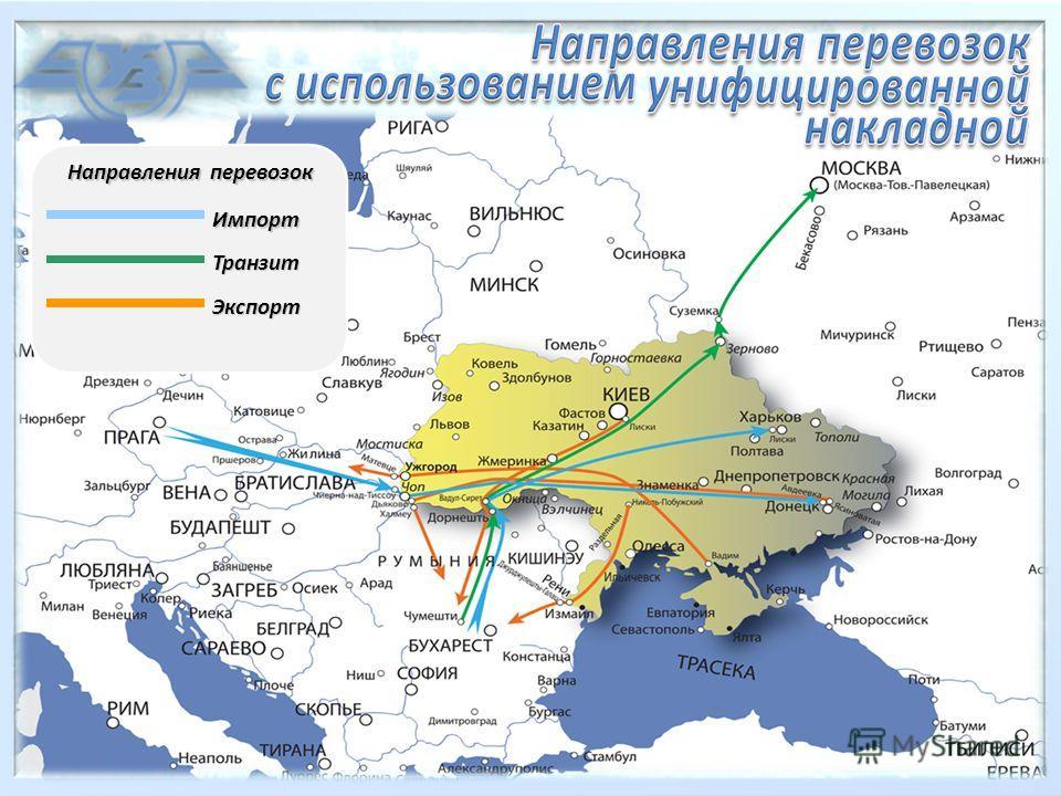 Направления перевозок Импорт Транзит Экспорт