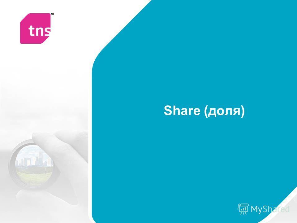 Share (доля)