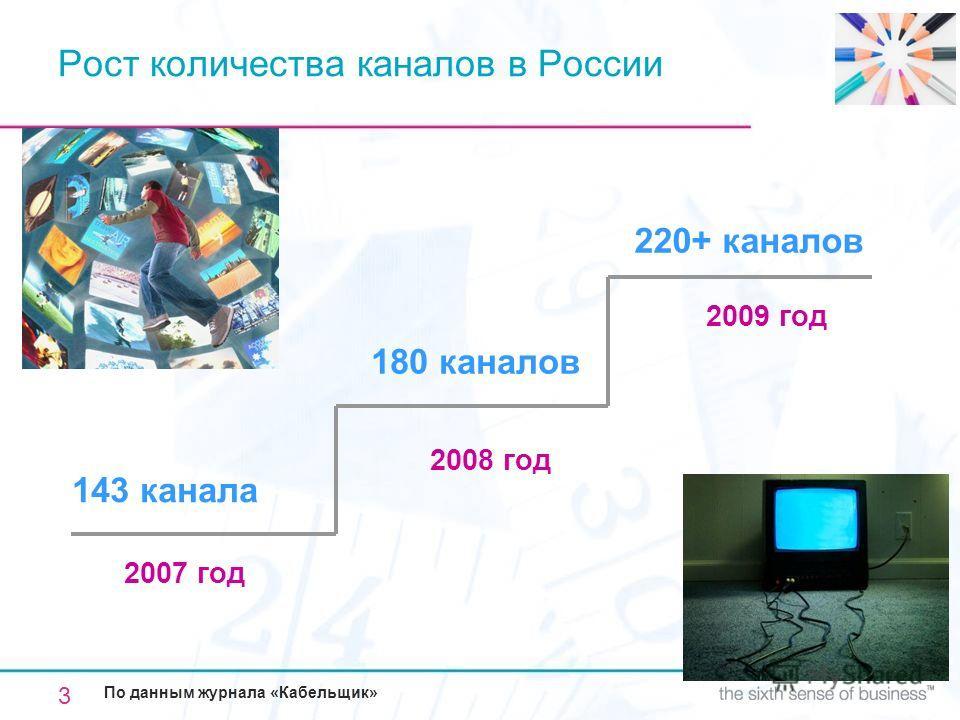 3 Рост количества каналов в России 2007 год 143 канала 2008 год 180 каналов 2009 год 220+ каналов По данным журнала «Кабельщик»