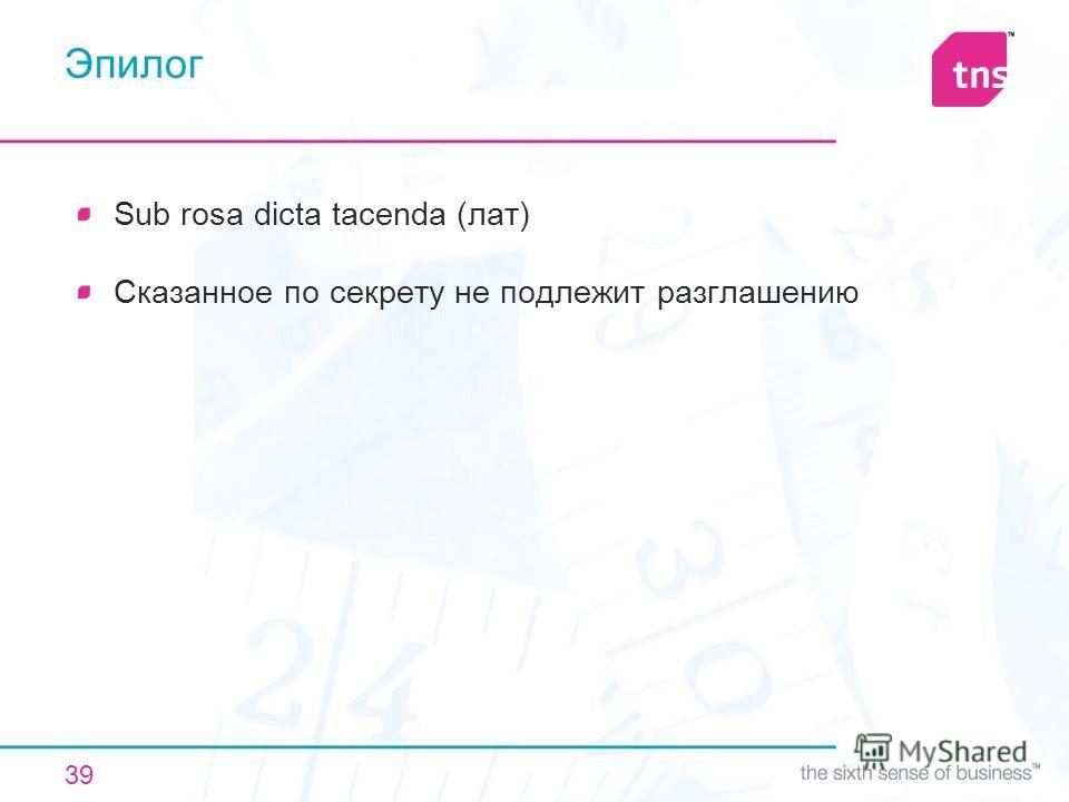 39 Эпилог Sub rosa dicta tacenda (лат) Сказанное по секрету не подлежит разглашению