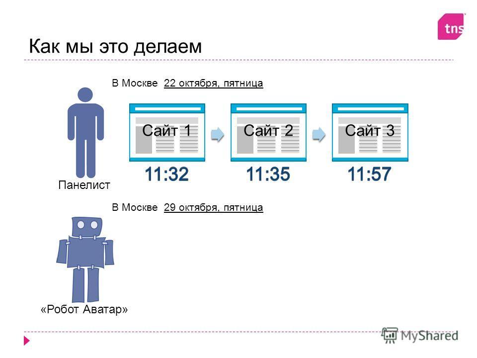 Сайт 1 Сайт 2Сайт 3 Как мы это делаем Панелист «Робот Аватар» В Москве 22 октября, пятница В Москве 29 октября, пятница Сайт 1Сайт 2Сайт 3