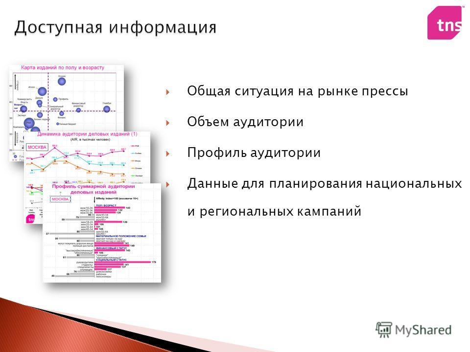 Общая ситуация на рынке прессы Объем аудитории Профиль аудитории Данные для планирования национальных и региональных кампаний