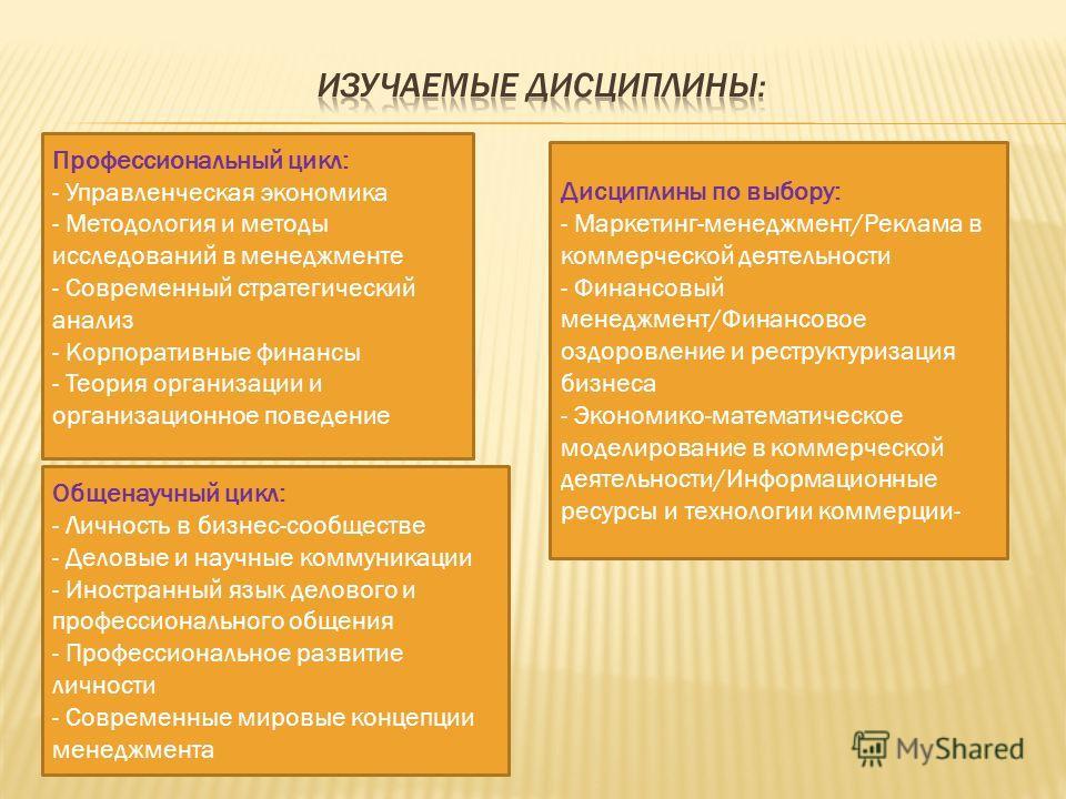 Профессиональный цикл: - Управленческая экономика - Методология и методы исследований в менеджменте - Современный стратегический анализ - Корпоративные финансы - Теория организации и организационное поведение Дисциплины по выбору: - Маркетинг-менеджм