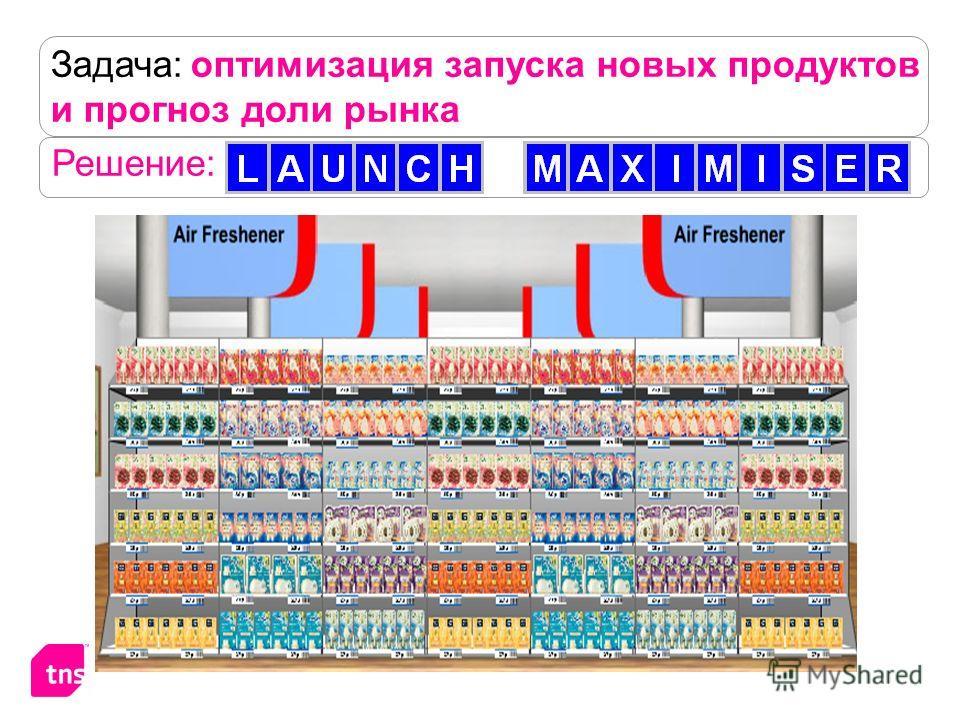 Задача: оптимизация запуска новых продуктов и прогноз доли рынка Решение: