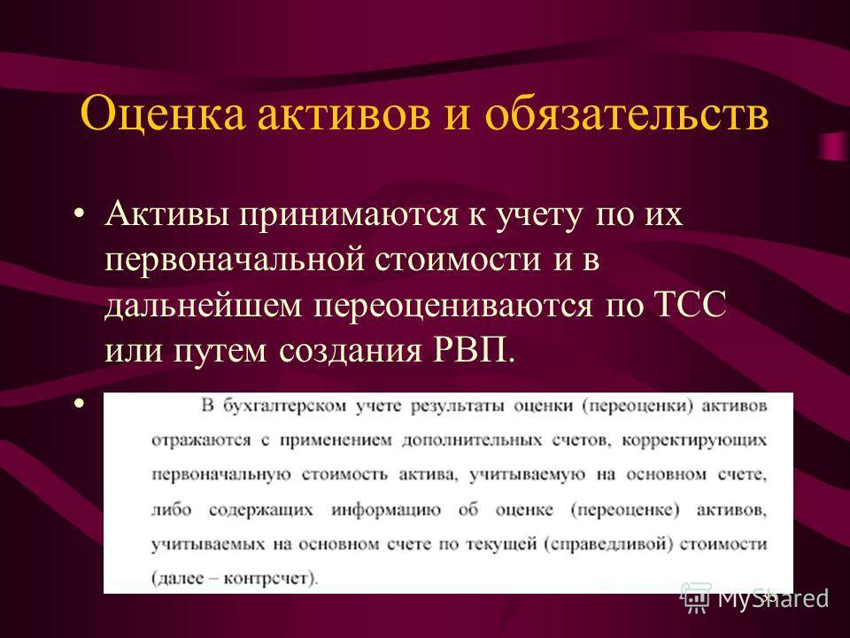 32 Принцип консолидации Предполагает получение консолидированной отчетности банка с включением в нее данных о деятельности всех его филиалов и представительств