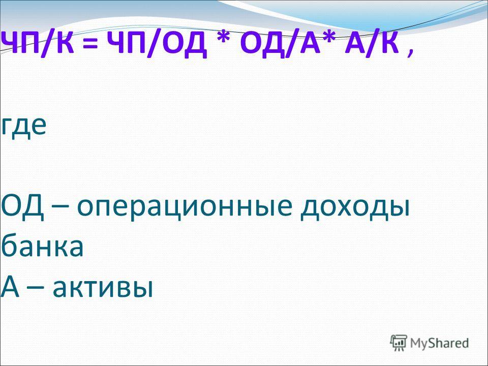 ЧП/К = ЧП/ОД * ОД/А* А/К, где ОД – операционные доходы банка А – активы