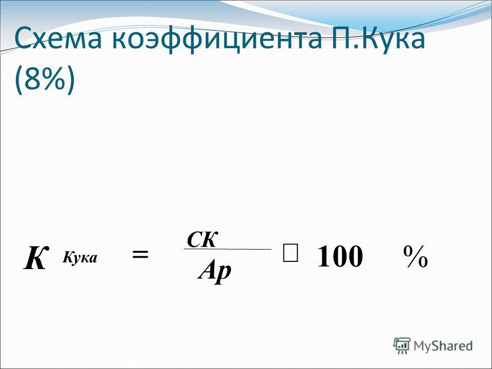 Схема коэффициента П.Кука (8%) %100 Ар СК К Кука