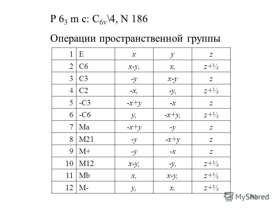 30 P 6 3 m c: C 6v \4, N 186 Операции пространственной группы 1Exyz 2C6x-y,x,z+½ 3C3-yx-yz 4C2-x,-y,z+½ 5-C3-x+y-xz 6-C6y,-x+y,z+½ 7Ma-x+y-yz 8M21-y-x+yz 9M+-y-xz 10M12x-y,-y,z+½ 11Mbx,x-y,z+½ 12M-y,x,z+½