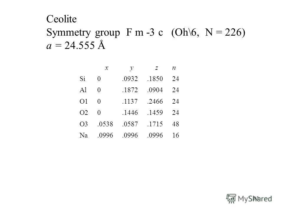 33 Ceolite Symmetry group F m -3 c (Oh\6, N = 226) a = 24.555 Å xyzn Si0.0932.185024 Al0.1872.090424 O1O10.1137.246624 O2O20.1446.145924 O3O3.0538.0587.171548 Na.0996 16