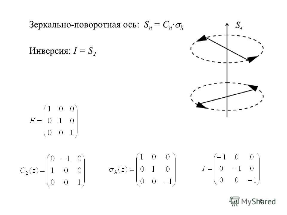 8 Зеркально-поворотная ось: S n = C n h Инверсия: I = S 2