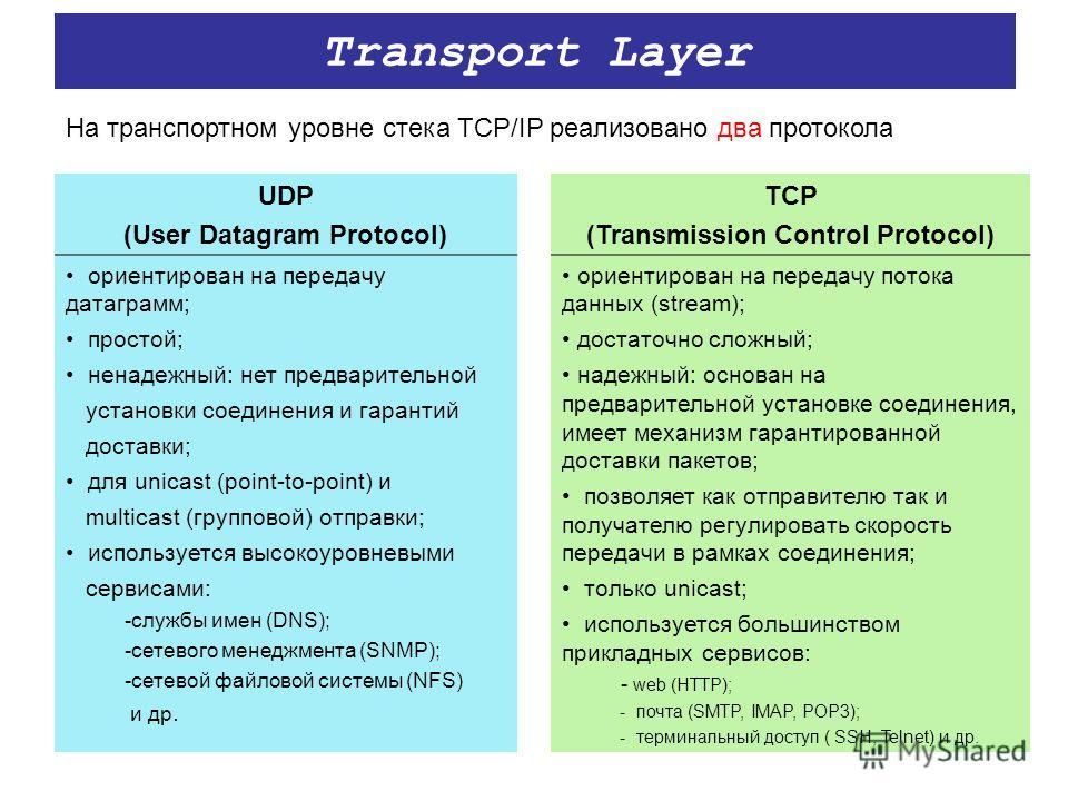 Transport Layer На транспортном уровне стека TCP/IP реализовано два протокола UDP (User Datagram Protocol) TCP (Transmission Control Protocol) ориентирован на передачу датаграмм; простой; ненадежный: нет предварительной установки соединения и гаранти