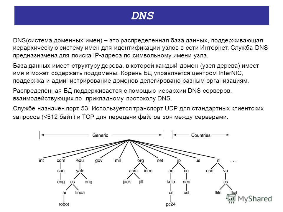 DNS DNS(система доменных имен) – это распределенная база данных, поддерживающая иерархическую систему имен для идентификации узлов в сети Интернет. Служба DNS предназначена для поиска IP-адреса по символьному имени узла. База данных имеет структуру д
