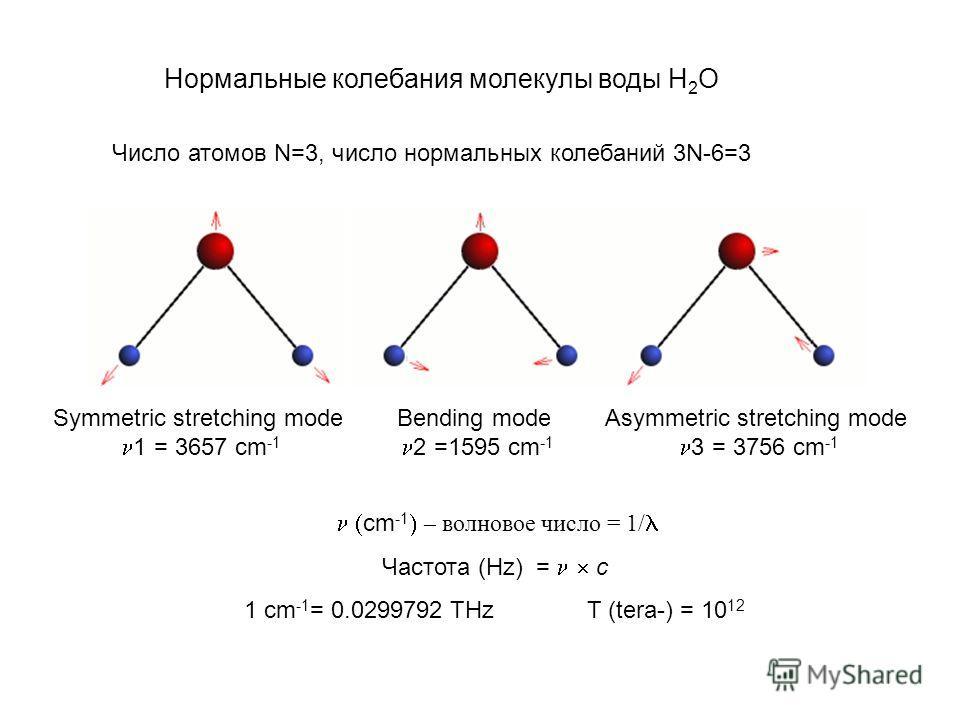 Symmetric stretching mode 1 = 3657 cm -1 Bending mode 2 =1595 cm -1 Asymmetric stretching mode 3 = 3756 cm -1 Нормальные колебания молекулы воды Н 2 О Число атомов N=3, число нормальных колебаний 3N-6=3 сm -1 – волновое число = 1/ Частота (Hz) = c 1