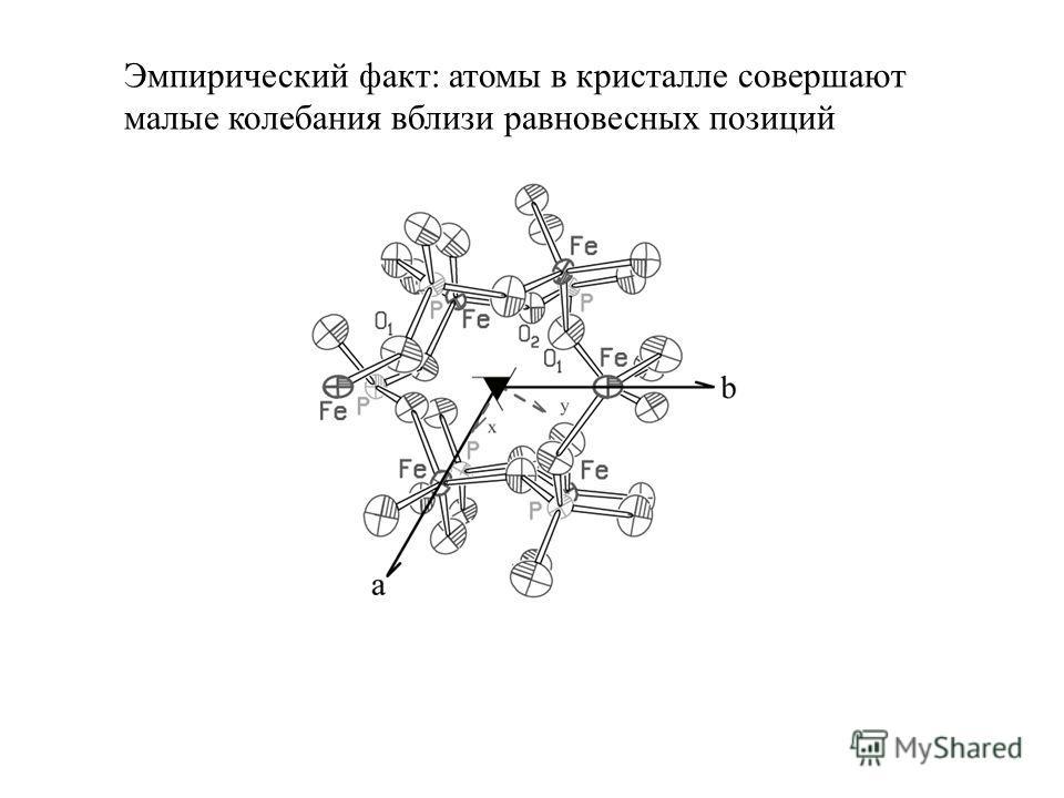 Эмпирический факт: атомы в кристалле совершают малые колебания вблизи равновесных позиций