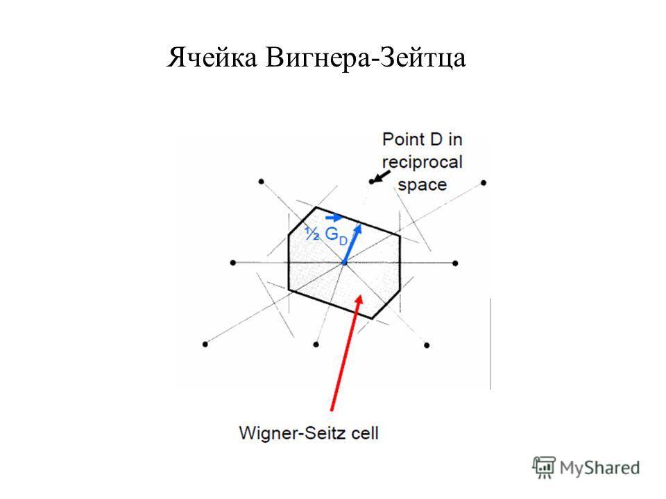 Ячейка Вигнера-Зейтца
