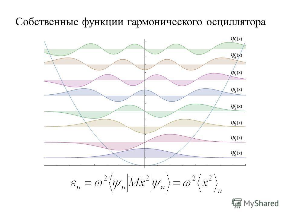 Собственные функции гармонического осциллятора