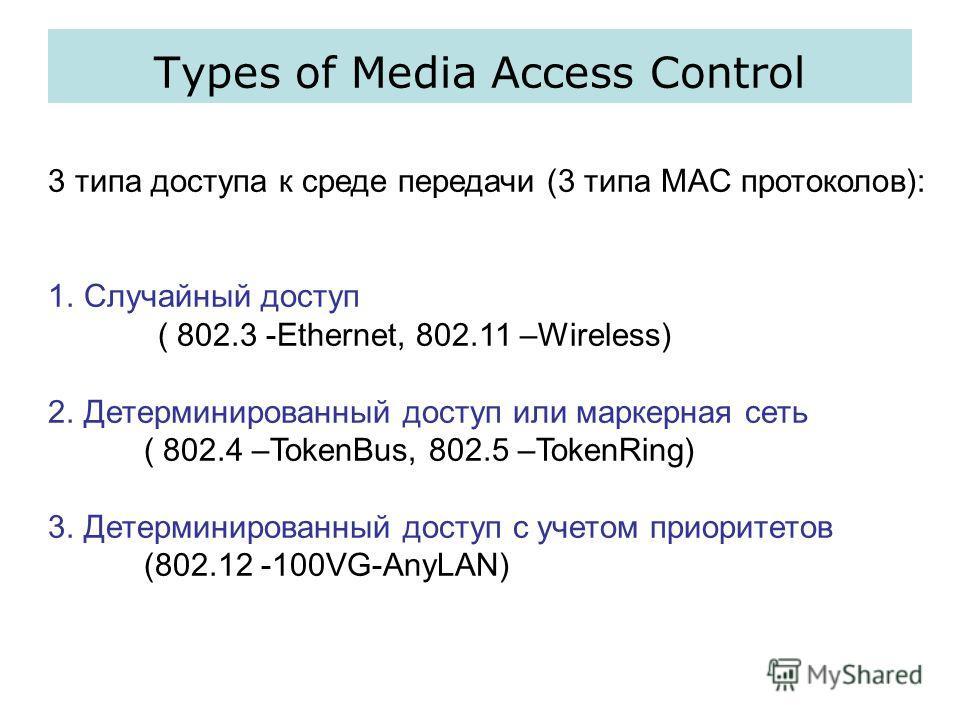Types of Media Access Control 3 типа доступа к среде передачи (3 типа MAC протоколов): 1.Случайный доступ ( 802.3 -Ethernet, 802.11 –Wireless) 2.Детерминированный доступ или маркерная сеть ( 802.4 –TokenBus, 802.5 –TokenRing) 3.Детерминированный дост
