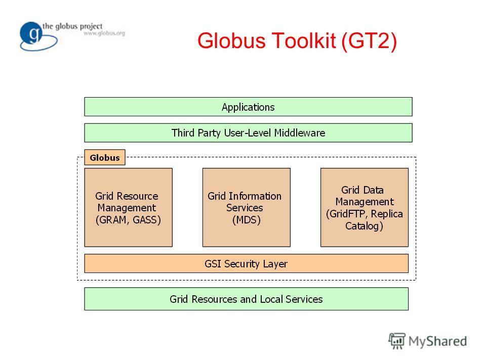 Globus Toolkit (GT2)
