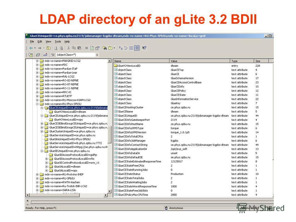 LDAP directory of an gLite 3.2 BDII
