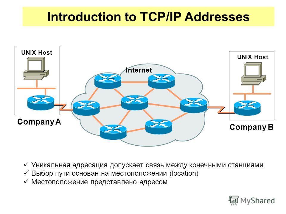 Уникальная адресация допускает связь между конечными станциями Выбор пути основан на местоположении (location) Местоположение представлено адресом UNIX Host Company A Company B Introduction to TCP/IP Addresses Internet