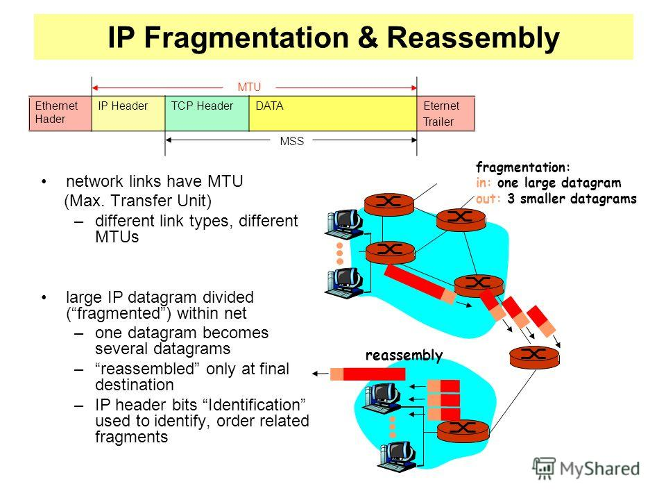 IP Fragmentation & Reassembly network links have MTU (Max. Transfer Unit) –different link types, different MTUs large IP datagram divided (fragmented) within net –one datagram becomes several datagrams –reassembled only at final destination –IP heade