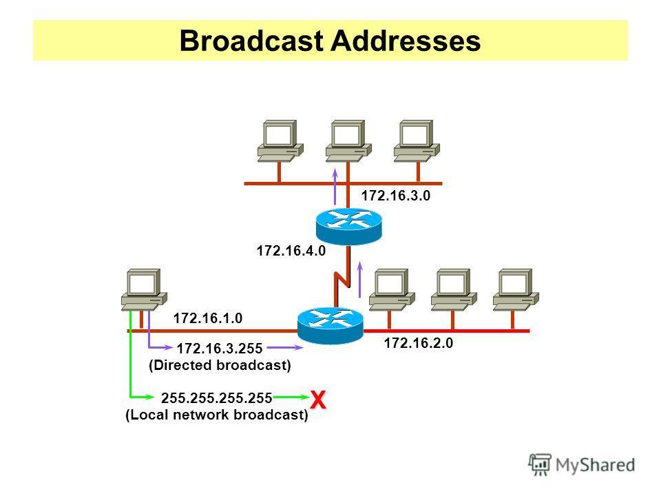 Broadcast Addresses 172.16.1.0 172.16.2.0 172.16.3.0 172.16.4.0 172.16.3.255 (Directed broadcast) 255.255.255.255 (Local network broadcast) X
