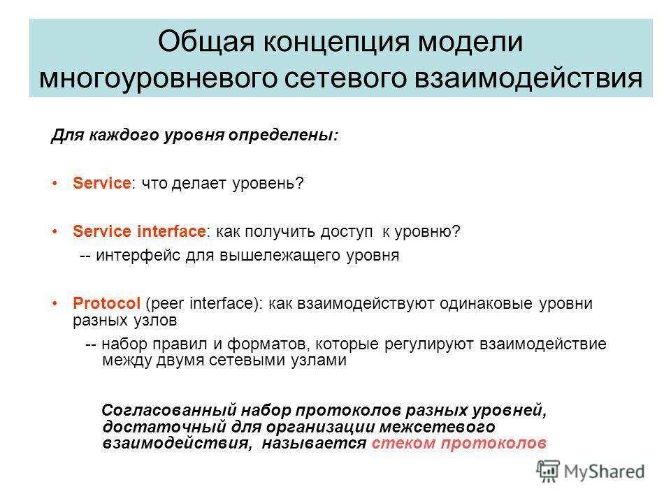 Общая концепция модели многоуровневого сетевого взаимодействия Для каждого уровня определены: Service: что делает уровень? Service interface: как получить доступ к уровню? -- интерфейс для вышележащего уровня Protocol (peer interface): как взаимодейс