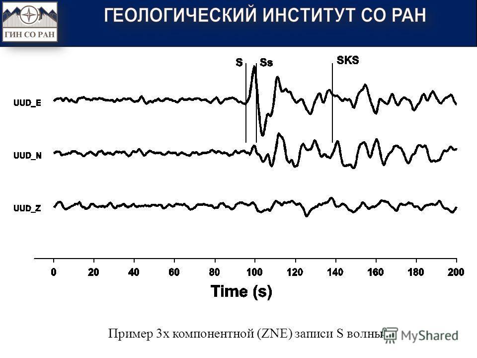 Пример 3х компонентной (ZNE) записи S волны