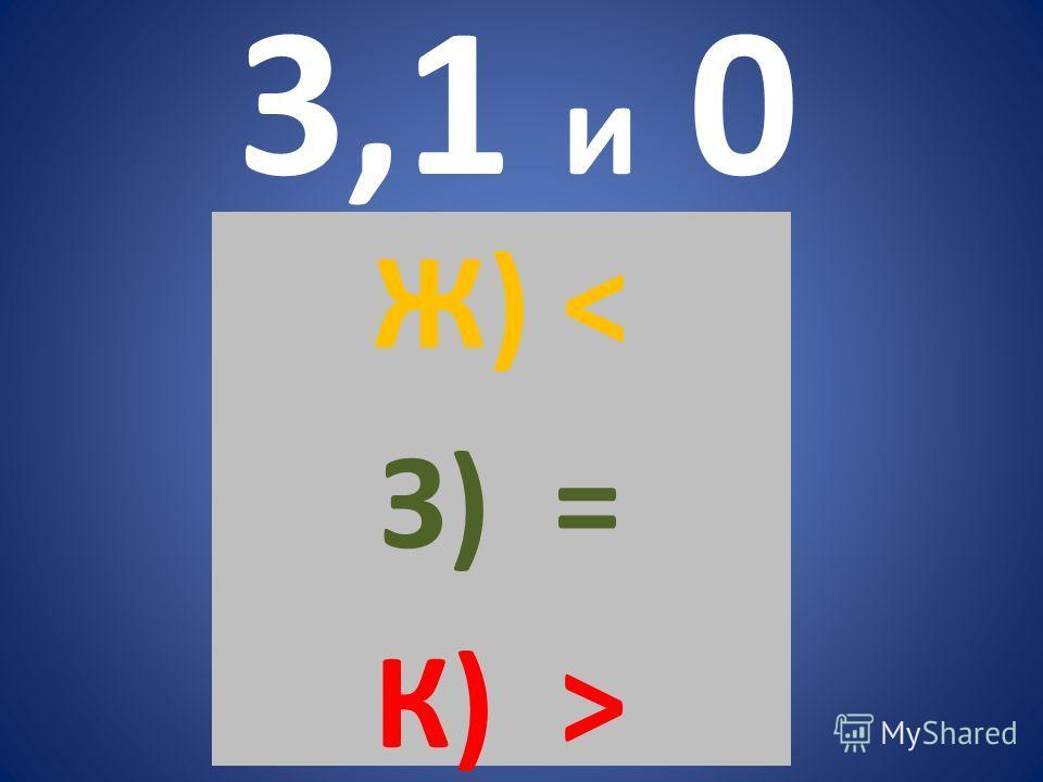 3,1 и 0 Ж) < З) = К) >