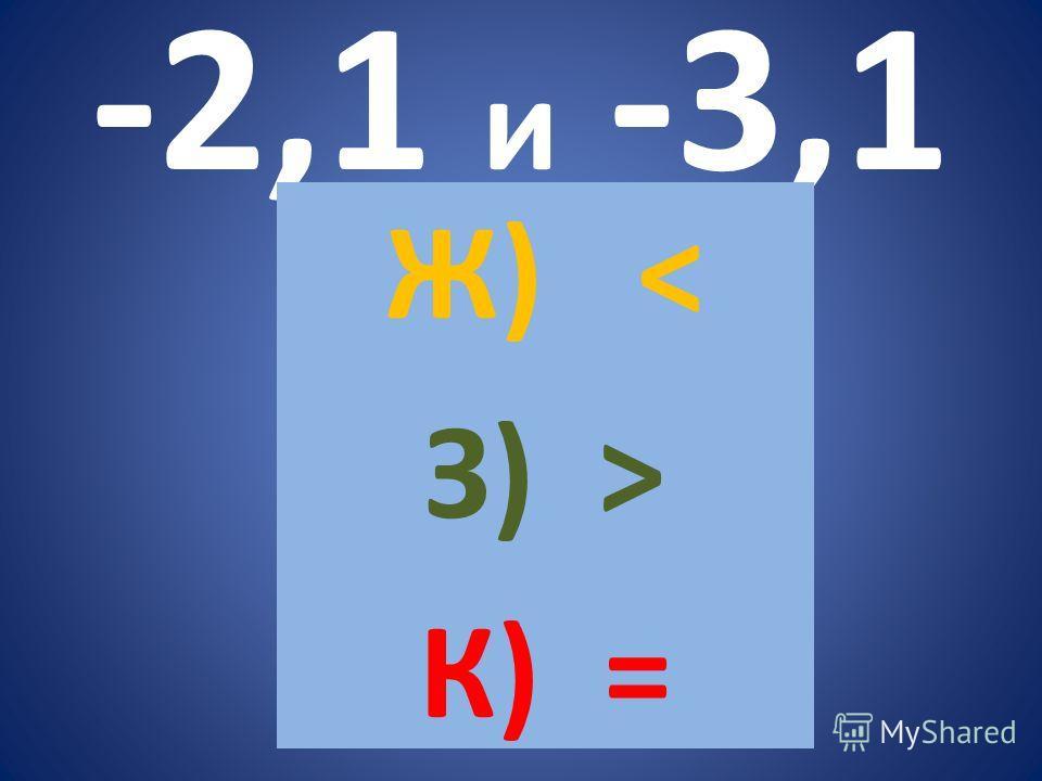 -2,1 и -3,1 Ж) < З) > К) =