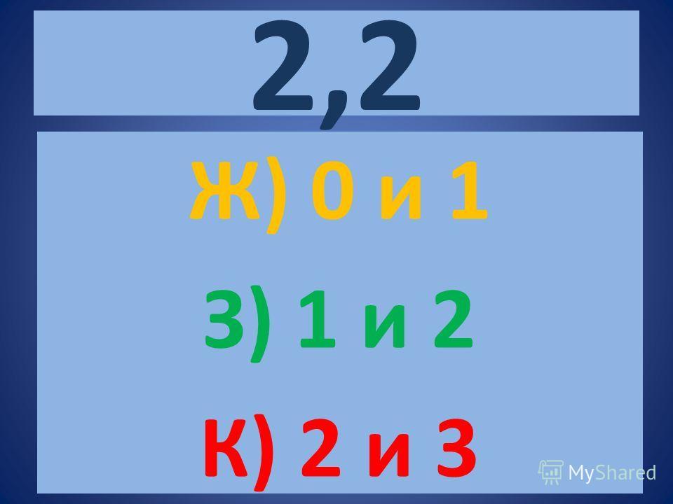 2,2 Ж) 0 и 1 З) 1 и 2 К) 2 и 3