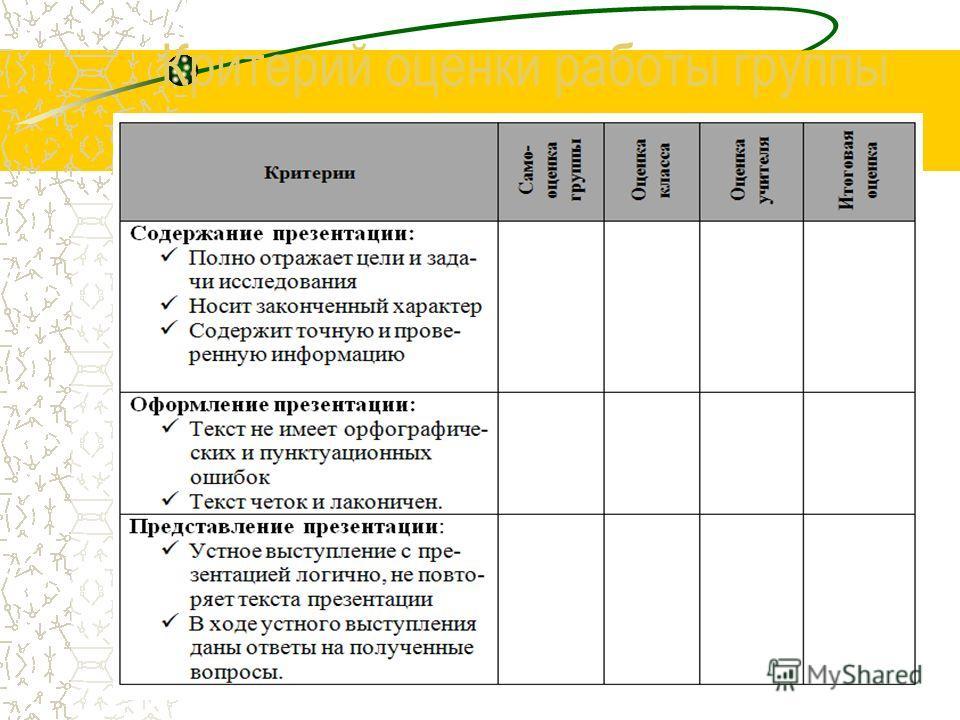Критерий оценки работы группы