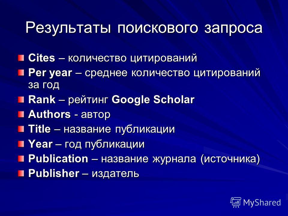Результаты поискового запроса Cites – количество цитирований Per year – среднее количество цитирований за год Rank – рейтинг Google Scholar Authors - автор Title – название публикации Year – год публикации Publication – название журнала (источника) P