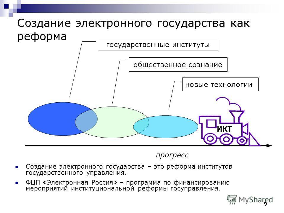 9 Создание электронного государства как реформа Создание электронного государства – это реформа институтов государственного управления. ФЦП «Электронная Россия» – программа по финансированию мероприятий институциональной реформы госуправления. прогре