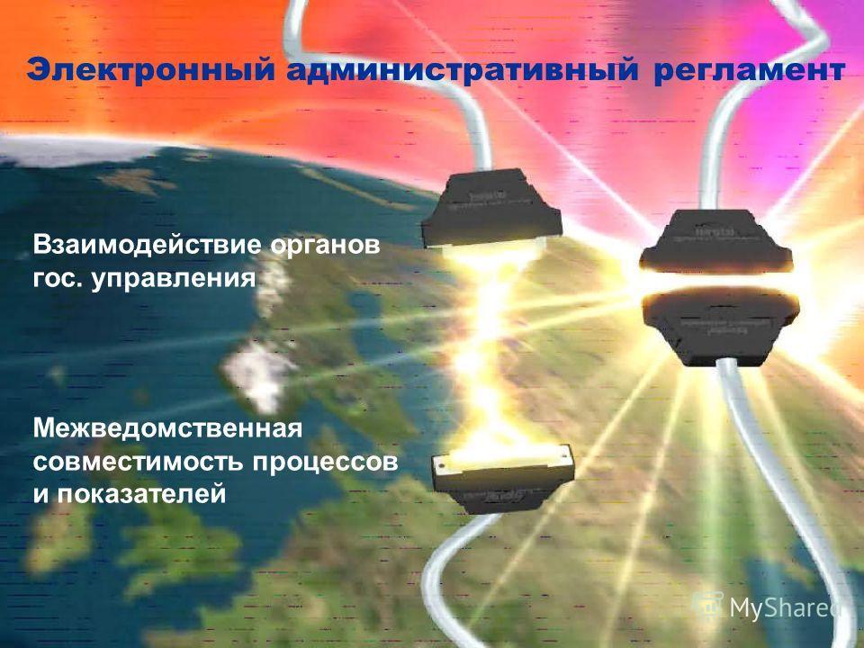 Электронный административный регламент Взаимодействие органов гос. управления Межведомственная совместимость процессов и показателей