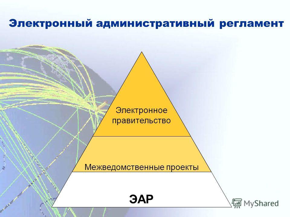 ЭАР Межведомственные проекты Электронное правительство Электронный административный регламент