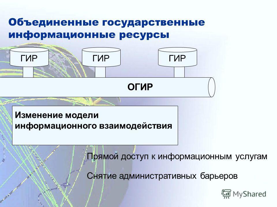 Объединенные государственные информационные ресурсы ГИР ОГИР Прямой доступ к информационным услугам Изменение модели информационного взаимодействия Снятие административных барьеров