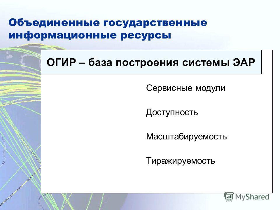 Объединенные государственные информационные ресурсы ОГИР – база построения системы ЭАР Сервисные модули Доступность Масштабируемость Тиражируемость